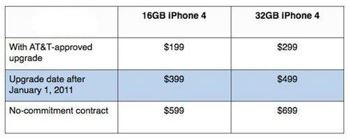 iPhone 4裸机价格出炉 16GB版本售价599美元